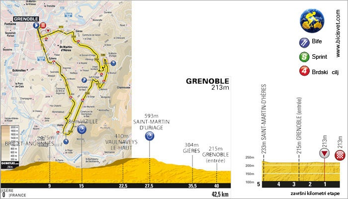 Tour de France e20 – hronometar-Grenoble 42km