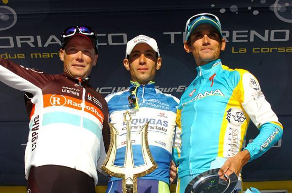 Horner-Nibali-Roman