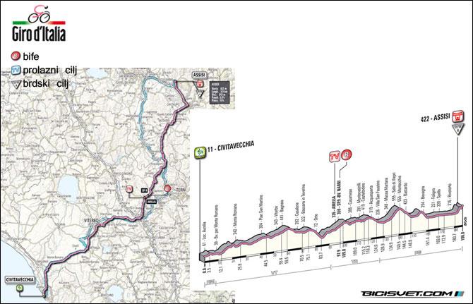 etapa-10-Civitavecchia-Assisi-187-km