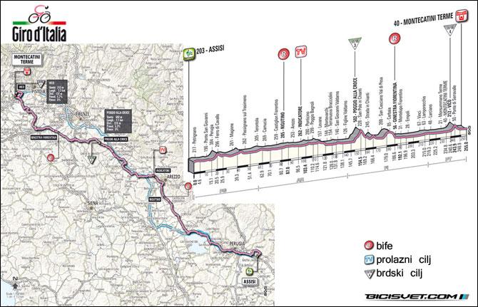 etapa-11-Assisi-Montecatini-Terme-243-km