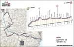 etapa-13-Savona-Cervere-121-km