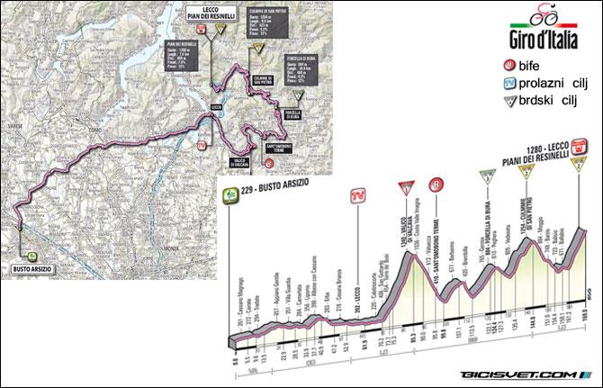 etapa-15-Busto-Arsizio-Lecco--Pian-dei-Resinelli-172-km