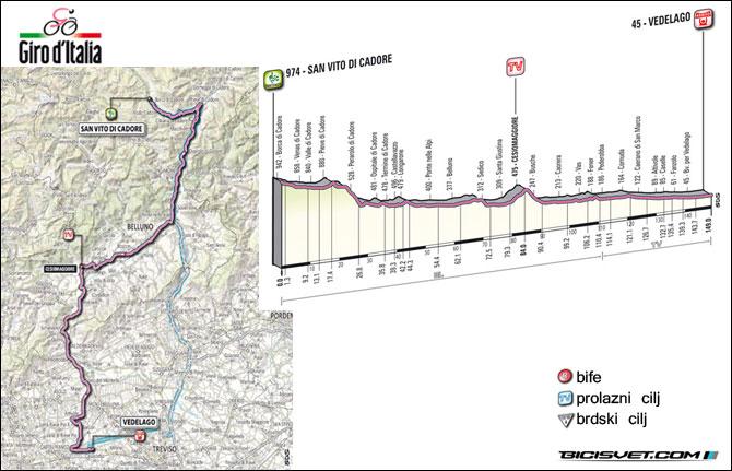 etapa-18-San-Vito-di-Cadore-Vedelago-139-km