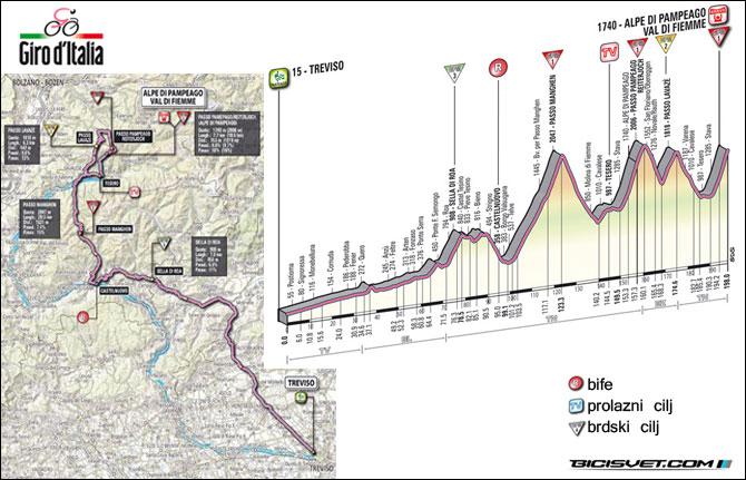 etapa-19-Treviso-Alpe-di-Pampeago-197km