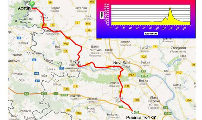 Apatin-Pecinci-tour-of-vojvodina-2012
