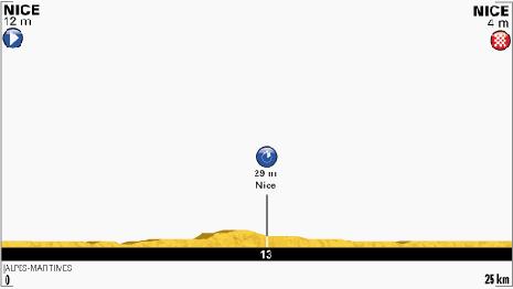 100-Tour-4-Nice-25KM