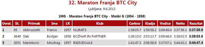 mile-marinkovic-franjo-maraton-2013