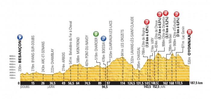 Tour-de-France-14-Stage-11