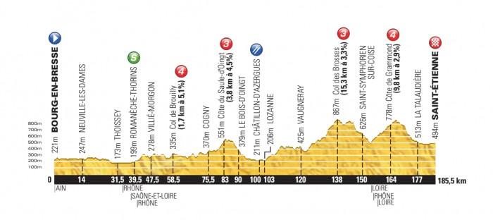 Tour-de-France-14-Stage-12