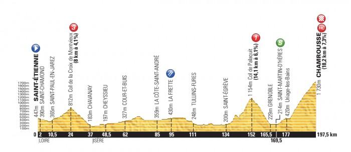 Tour-de-France-14-Stage-13