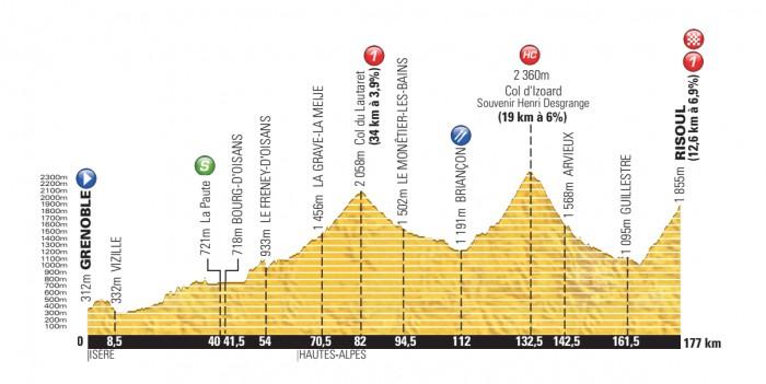 Tour-de-France-14-Stage-14