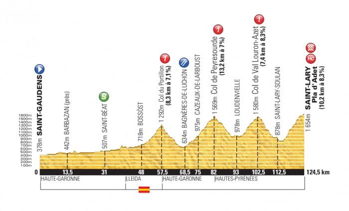 Tour-de-France-14-Stage-17