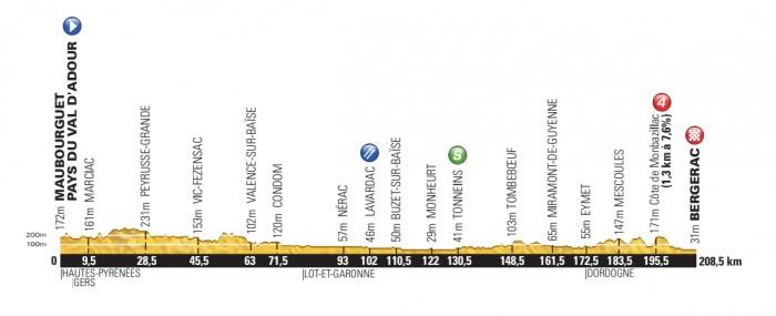 Tour-de-France-14-Stage-19