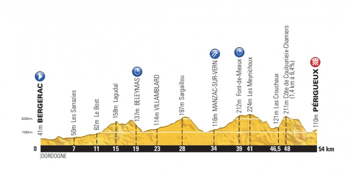 Tour-de-France-14-Stage-20-ITT