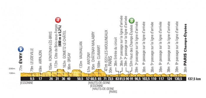 Tour-de-France-14-Stage-21