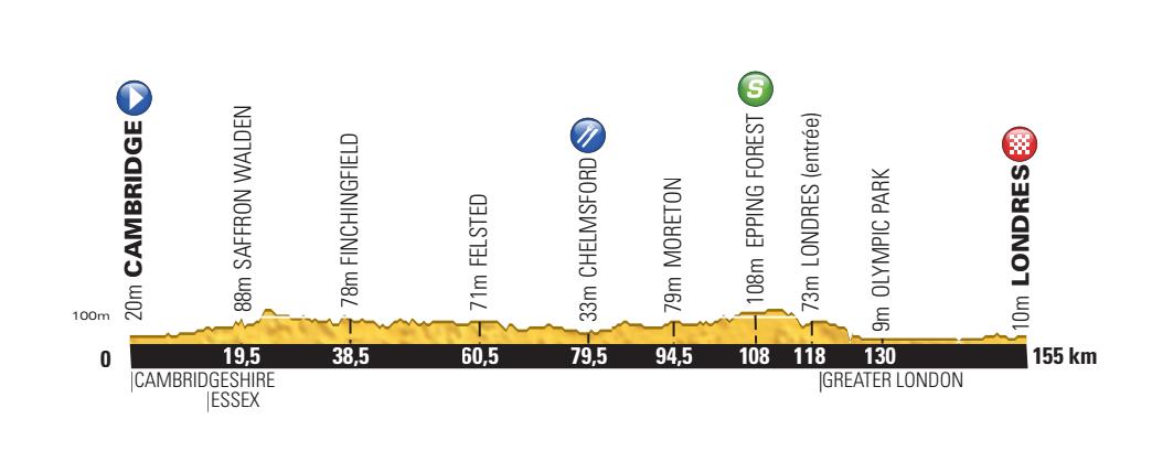 Tour-de-France-14-Stage-3