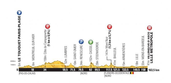 Tour-de-France-14-Stage-4