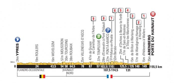 Tour-de-France-14-Stage-5
