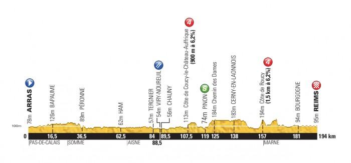 Tour-de-France-14-Stage-6