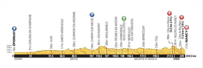 Tour-de-France-14-Stage-7