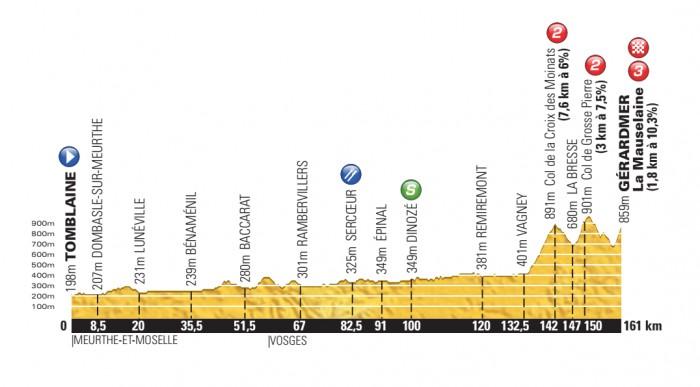 Tour-de-France-14-Stage-8