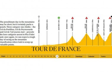 Tour-de-France-2014-five-key-stages