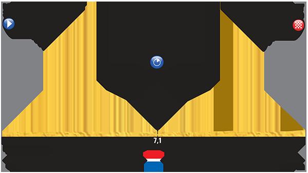 01.PROFIL