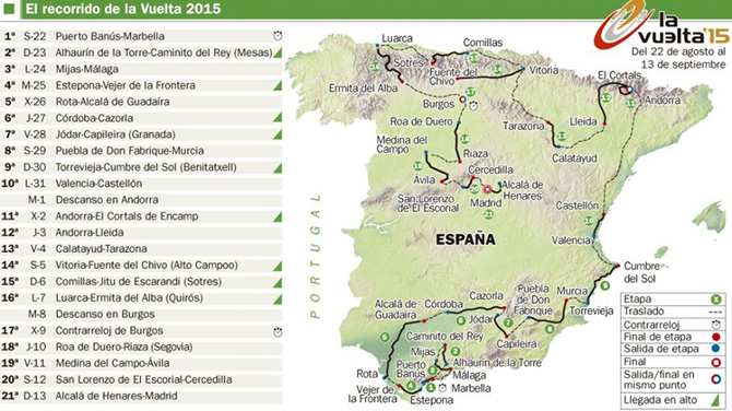 lavuelta_2015_map_route