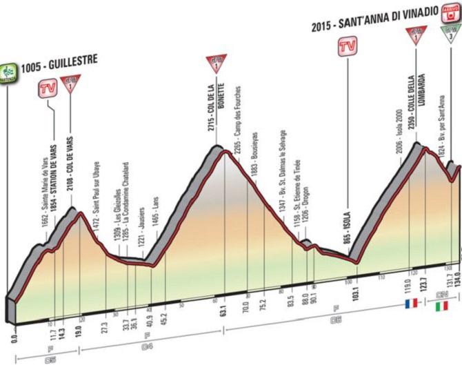 Giro-16-E20