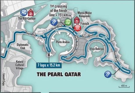 qatar-race